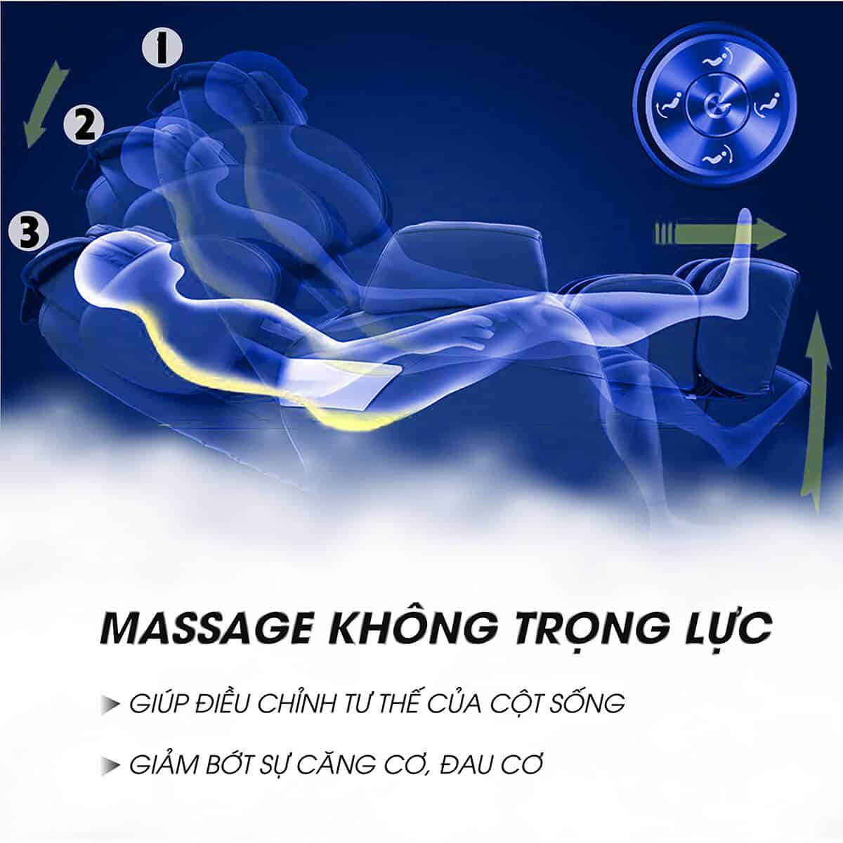 Ghế Massage Okazaki OS 900